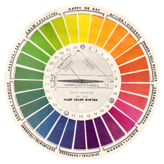 JSIM-Hiler-ColorWheel-02